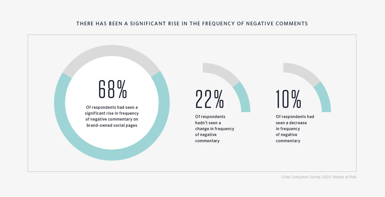 consumer-survey-10